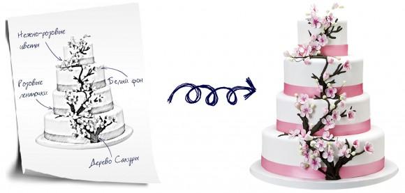 Торт по фотографии